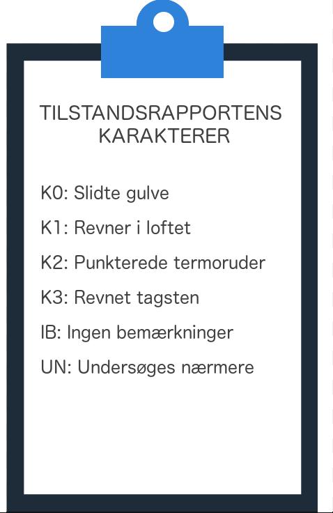 Tilstandsrapport – K3, K2, K1, K0, UN & IB